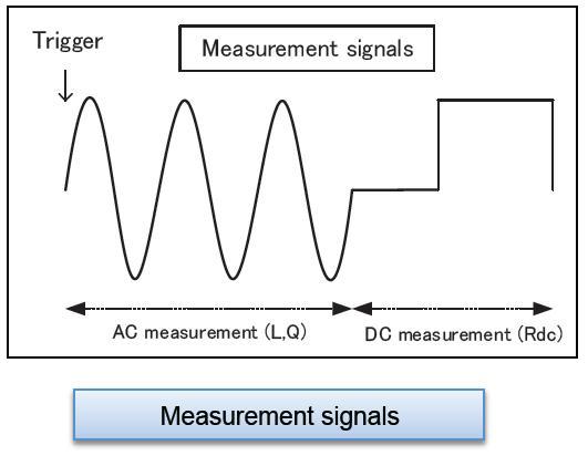 LCR Meters | Impedance Analyzers | Capacitance Meters How to Use - Hioki