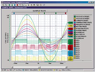 Data Analysis Software for Memory Recorders   9335