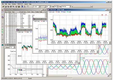 Power Quality Analyzer Software | PQA-HiVIEW PRO 9624-50