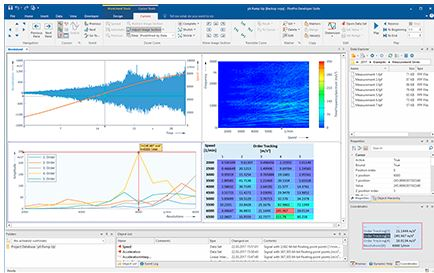 FlexPro Data Analysis and Presentation Software